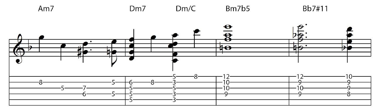 How To Play Days Of Wine And Roses With Chord Melody Jazz Guitar