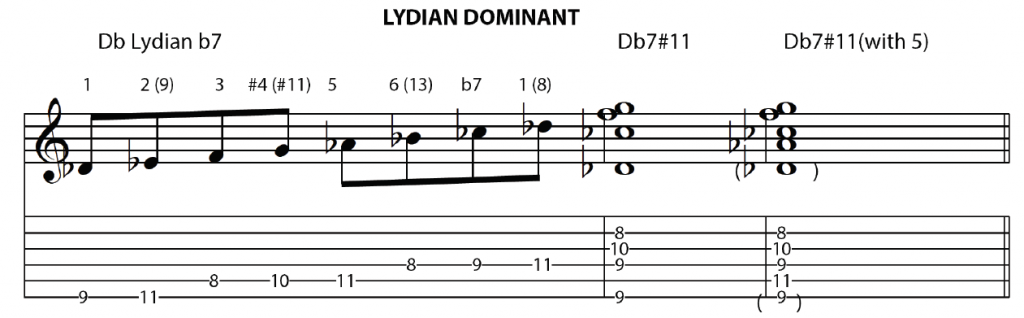 Lydian b7 Scale & related Dominant 7 Chord