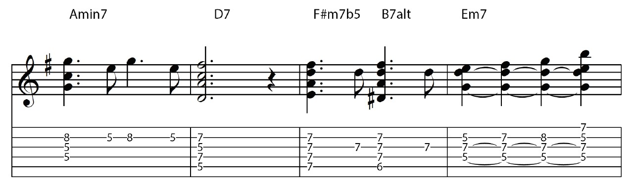 How To Play Just Friends With Chord Melody Jazz Guitar Lessons