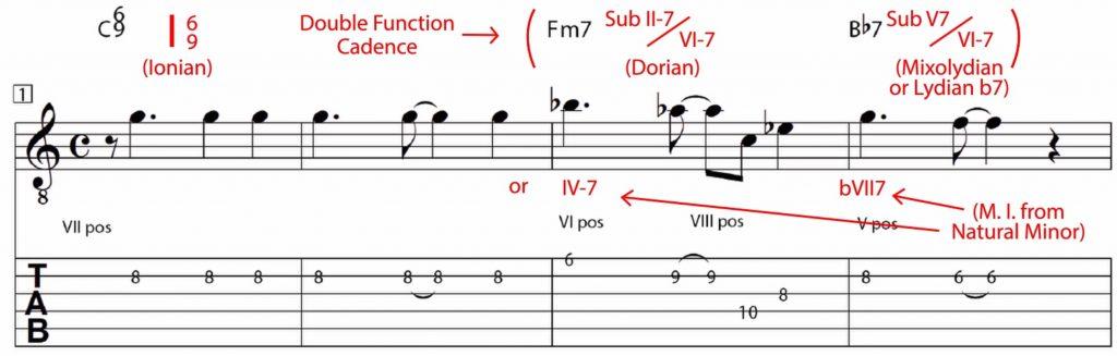 Lady Bird measures 1-4