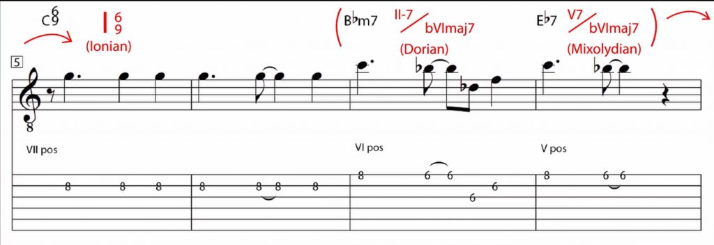 Lady Bird - measures 5-8