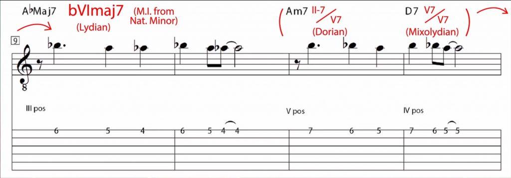 Lady Bird - measures 9-12