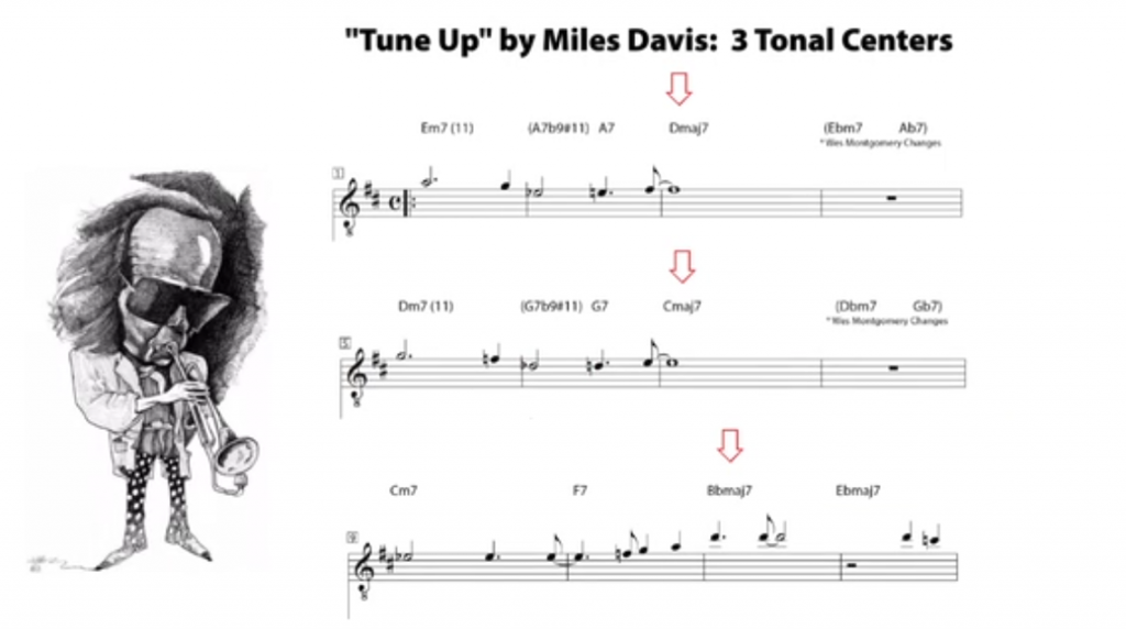Tune Up- 3 Tonal Centers