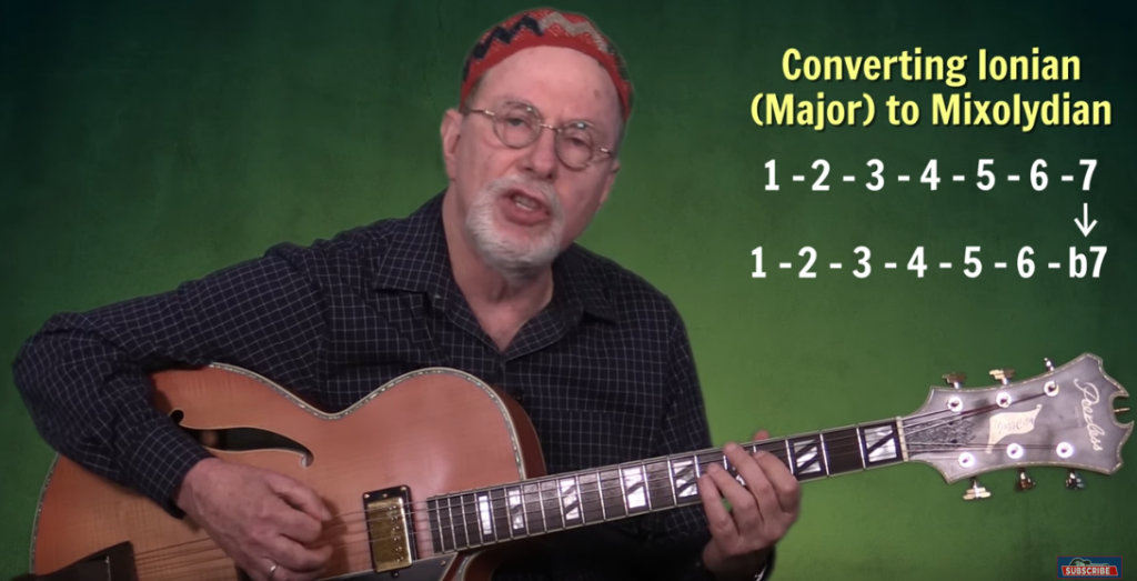 Ionian to Mixolydian Conversion