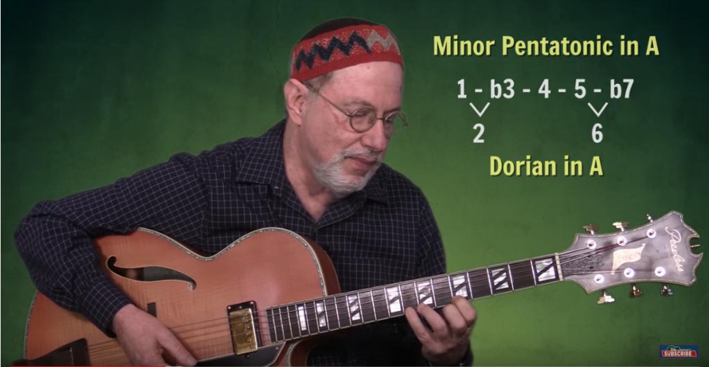 Minor Pentatonic to Dorian Conversion